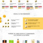 Beneficiile (dovedite științific ale) mierii de Manuka pentru sănătate. Cum să alegi mierea de Manuka potrivită pentru fiecare afecțiune