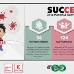 """Peste 100 de copii cu nevoi speciale au beneficiat de proiectul """"Succes - Sport pentru copii cu CES"""""""